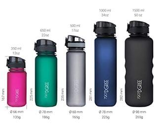 Beste Trinkflasche für Unterwegs